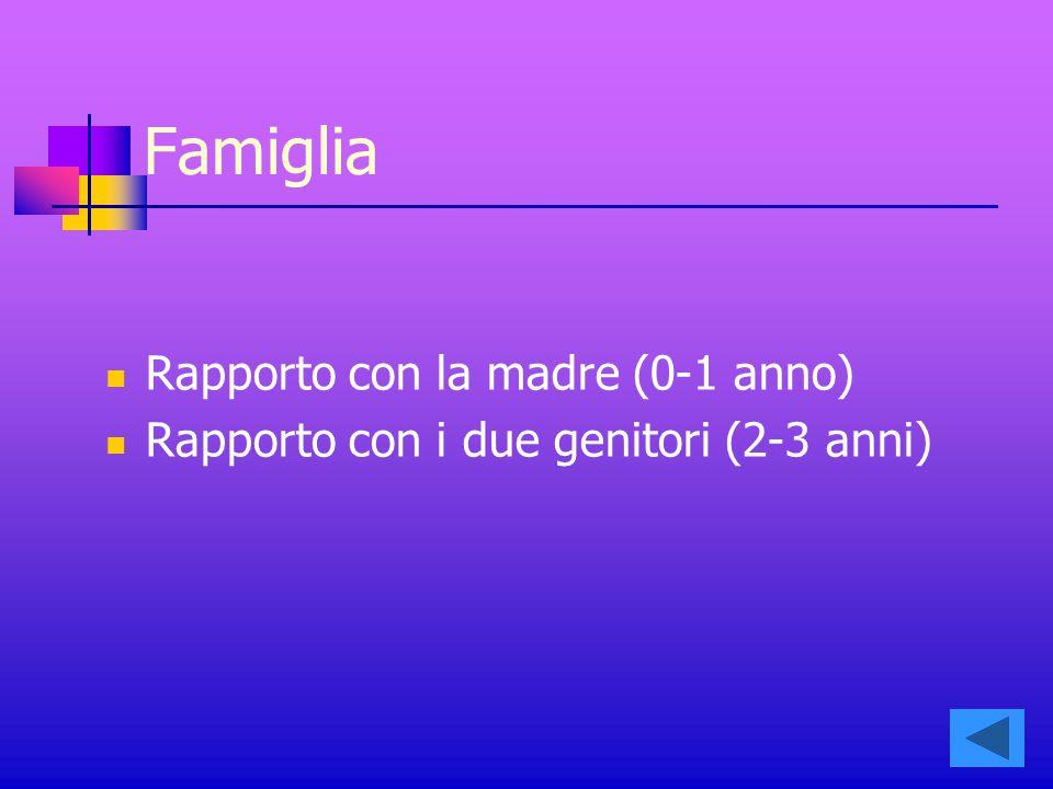 Famiglia Rapporto con la madre (0-1 anno) Rapporto con i due genitori (2-3 anni)