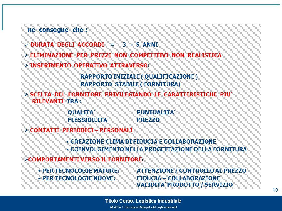 © 2014 Francesco Rabajoli - All right reserved 10 Titolo Corso: Logistica Industriale ne consegue che :  DURATA DEGLI ACCORDI = 3 – 5 ANNI  ELIMINAZ