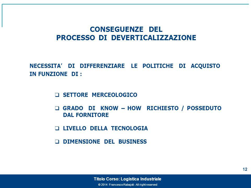 © 2014 Francesco Rabajoli - All right reserved 12 Titolo Corso: Logistica Industriale CONSEGUENZE DEL PROCESSO DI DEVERTICALIZZAZIONE NECESSITA' DI DI