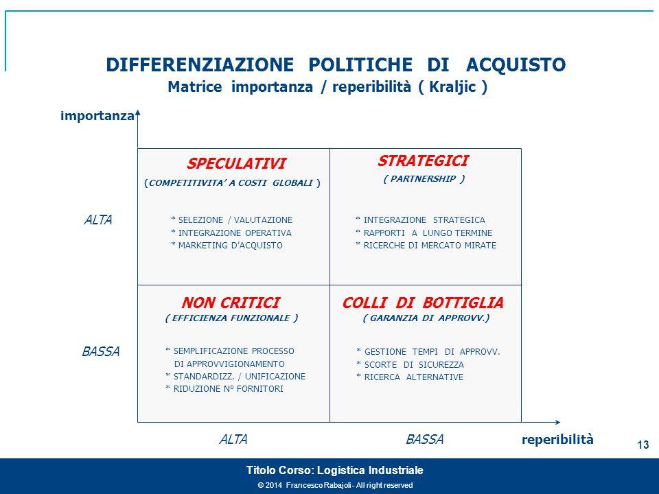 © 2014 Francesco Rabajoli - All right reserved 13 Titolo Corso: Logistica Industriale ALTA BASSA ALTA importanza reperibilità DIFFERENZIAZIONE POLITIC