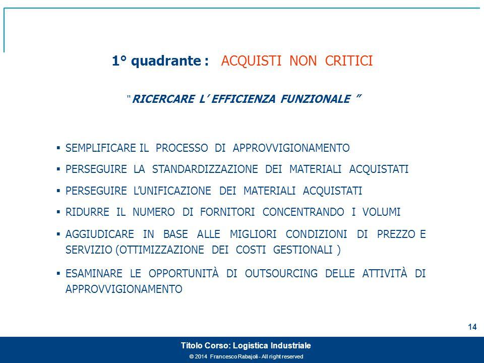 """© 2014 Francesco Rabajoli - All right reserved 14 Titolo Corso: Logistica Industriale 1° quadrante : ACQUISTI NON CRITICI """" RICERCARE L' EFFICIENZA FU"""