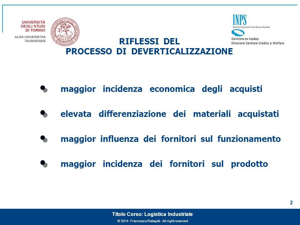 © 2014 Francesco Rabajoli - All right reserved 2 Titolo Corso: Logistica Industriale maggior incidenza economica degli acquisti maggior influenza dei