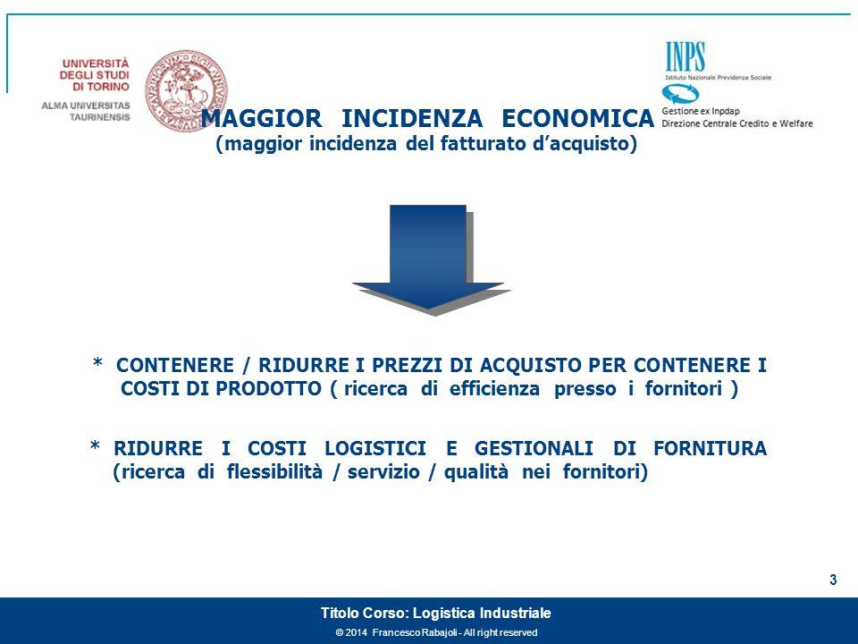 © 2014 Francesco Rabajoli - All right reserved 3 Titolo Corso: Logistica Industriale * CONTENERE / RIDURRE I PREZZI DI ACQUISTO PER CONTENERE I COSTI