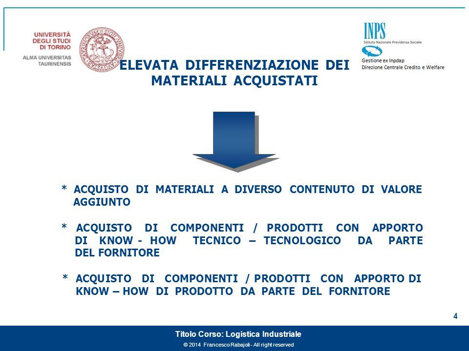 © 2014 Francesco Rabajoli - All right reserved 4 Titolo Corso: Logistica Industriale ELEVATA DIFFERENZIAZIONE DEI MATERIALI ACQUISTATI * ACQUISTO DI M