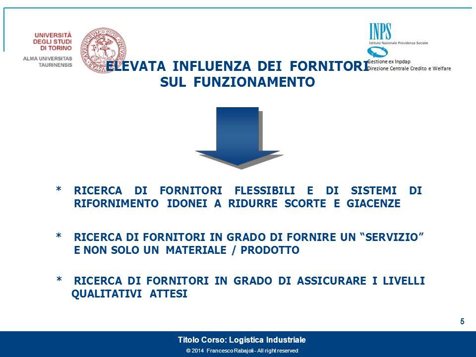 © 2014 Francesco Rabajoli - All right reserved 5 Titolo Corso: Logistica Industriale * RICERCA DI FORNITORI FLESSIBILI E DI SISTEMI DI RIFORNIMENTO ID