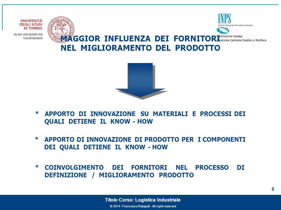 © 2014 Francesco Rabajoli - All right reserved 6 Titolo Corso: Logistica Industriale * APPORTO DI INNOVAZIONE SU MATERIALI E PROCESSI DEI QUALI DETIEN