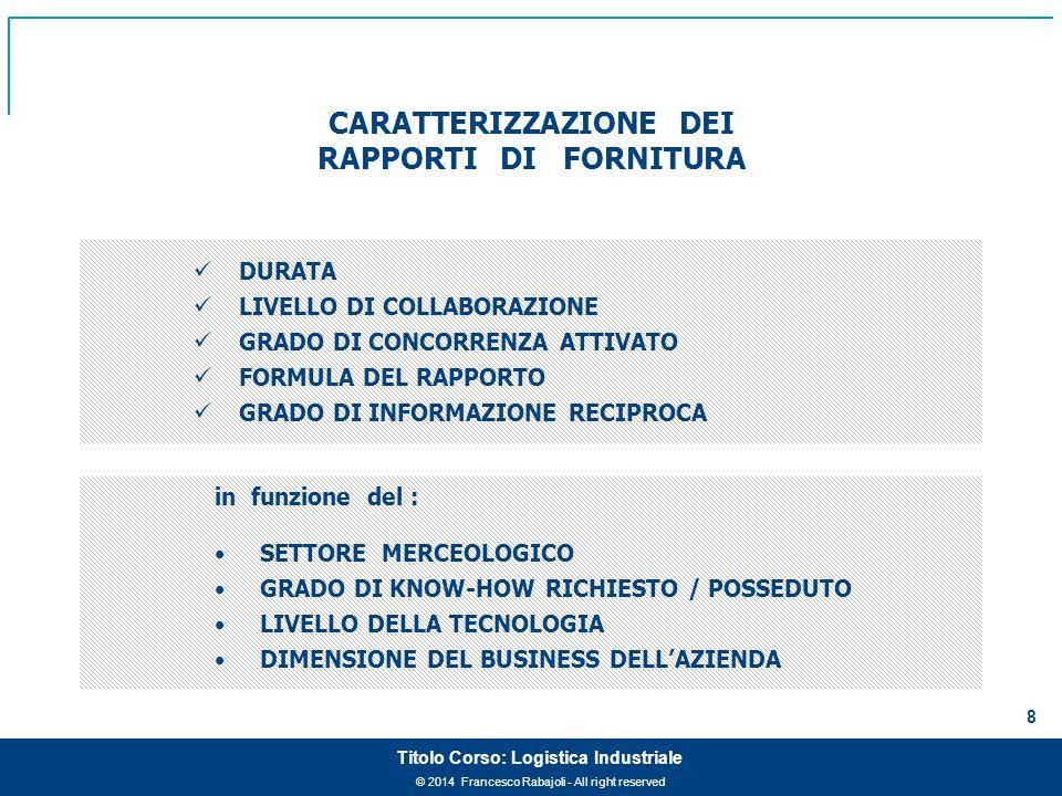 © 2014 Francesco Rabajoli - All right reserved 8 Titolo Corso: Logistica Industriale CARATTERIZZAZIONE DEI RAPPORTI DI FORNITURA DURATA LIVELLO DI COL