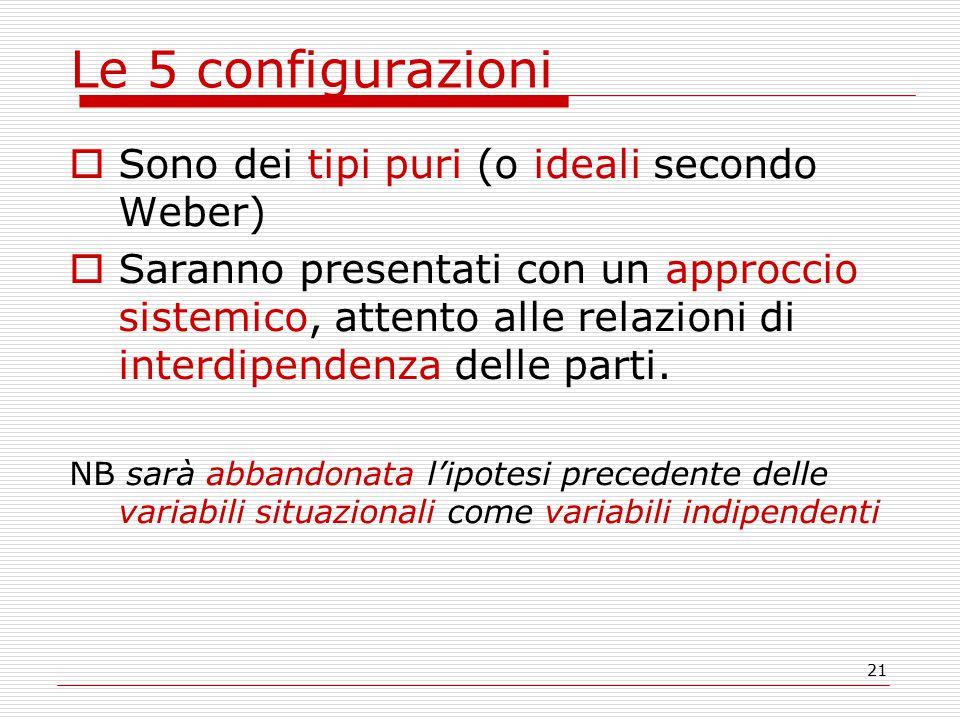 21 Le 5 configurazioni  Sono dei tipi puri (o ideali secondo Weber)  Saranno presentati con un approccio sistemico, attento alle relazioni di interdipendenza delle parti.