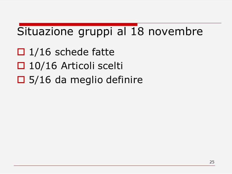 25 Situazione gruppi al 18 novembre  1/16 schede fatte  10/16 Articoli scelti  5/16 da meglio definire