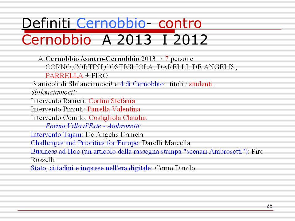 28 Definiti Cernobbio- contro Cernobbio A 2013 I 2012