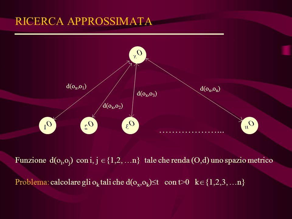 MODELLI DI RICERCA APPROSSIMATA GIA' STUDIATI Modelli statici: FQ-tree (Fixed Query Tree) VP-tree (Vantage Point Tree) MVP-tree (Multiple Vantage Point Tree) Modelli dinamici: M-tree (Metric Tree) Indici gerarchizzati
