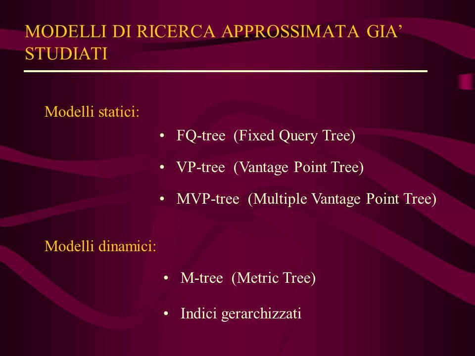 METODO DI K.OFLAZER Notazione Vertex List Sequence: set di liste di vertici indicanti i singoli cammini dalla radice ad ognuna delle foglie dell'albero.