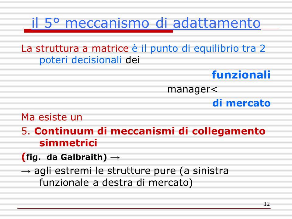 12 il 5° meccanismo di adattamento La struttura a matrice è il punto di equilibrio tra 2 poteri decisionali dei funzionali manager< di mercato Ma esiste un 5.