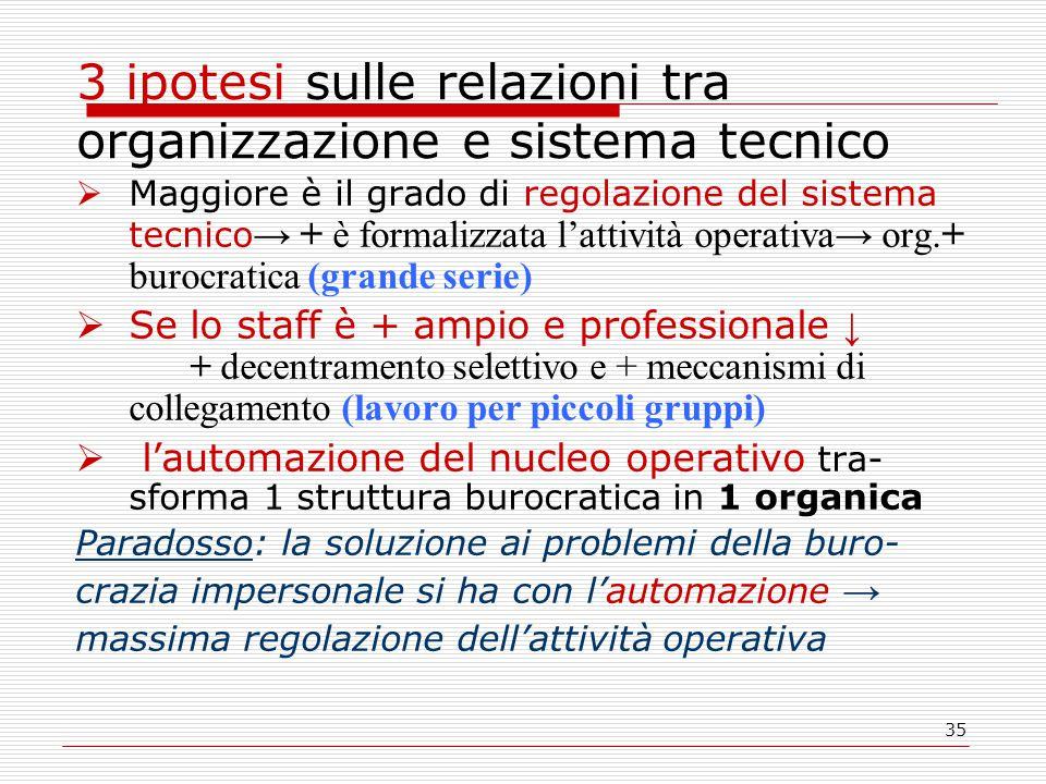 35 3 ipotesi sulle relazioni tra organizzazione e sistema tecnico  Maggiore è il grado di regolazione del sistema tecnico → + è formalizzata l'attività operativa→ org.