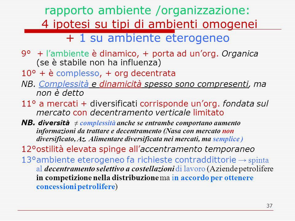 37 rapporto ambiente /organizzazione: 4 ipotesi su tipi di ambienti omogenei + 1 su ambiente eterogeneo 9° + l'ambiente è dinamico, + porta ad un'org.