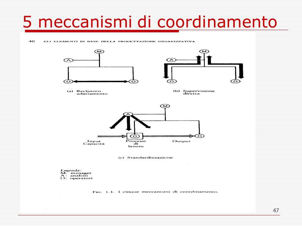 47 5 meccanismi di coordinamento