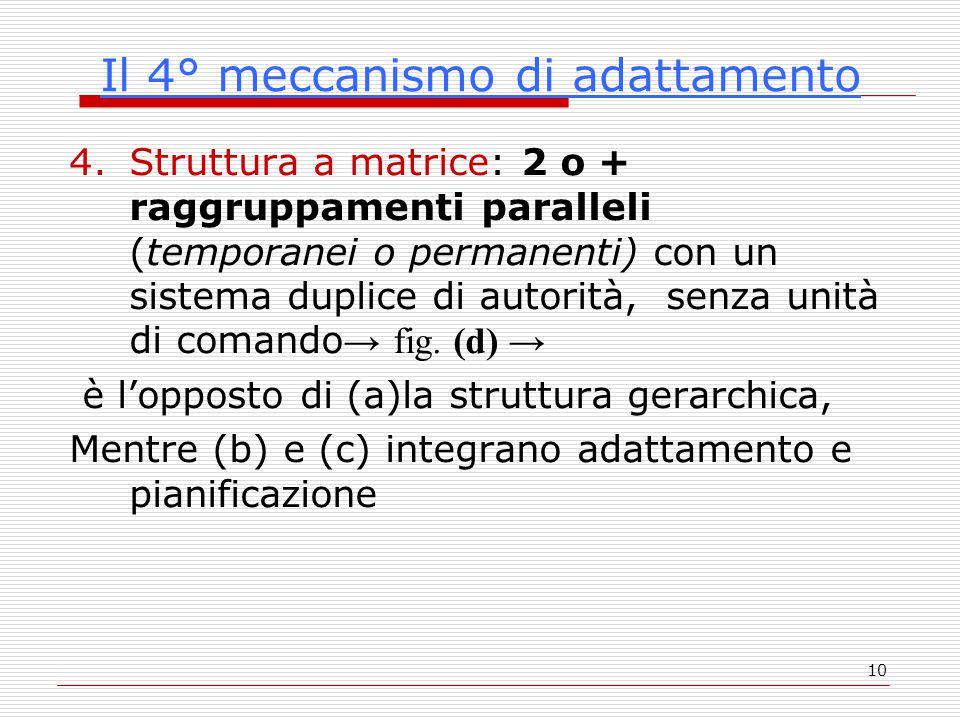 10 Il 4° meccanismo di adattamento 4.Struttura a matrice: 2 o + raggruppamenti paralleli (temporanei o permanenti) con un sistema duplice di autorità, senza unità di comando → fig.