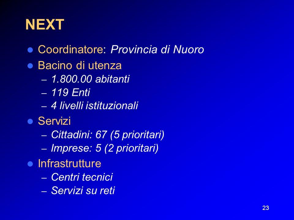 23 NEXT Coordinatore: Provincia di Nuoro Bacino di utenza – 1.800.00 abitanti – 119 Enti – 4 livelli istituzionali Servizi – Cittadini: 67 (5 prioritari) – Imprese: 5 (2 prioritari) Infrastrutture – Centri tecnici – Servizi su reti