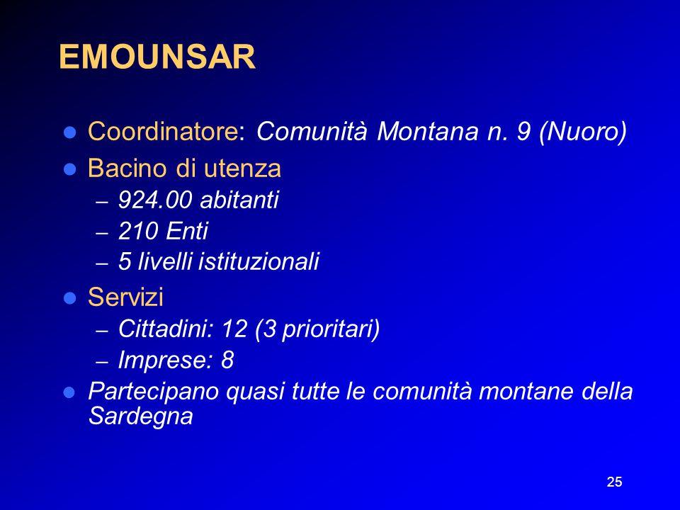 25 EMOUNSAR Coordinatore: Comunità Montana n.