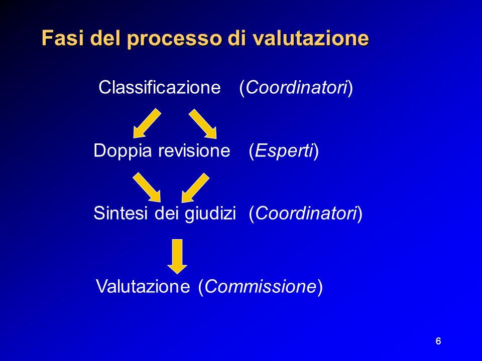 6 Fasi del processo di valutazione Classificazione (Coordinatori) Doppia revisione (Esperti) Sintesi dei giudizi (Coordinatori) Valutazione (Commissione)