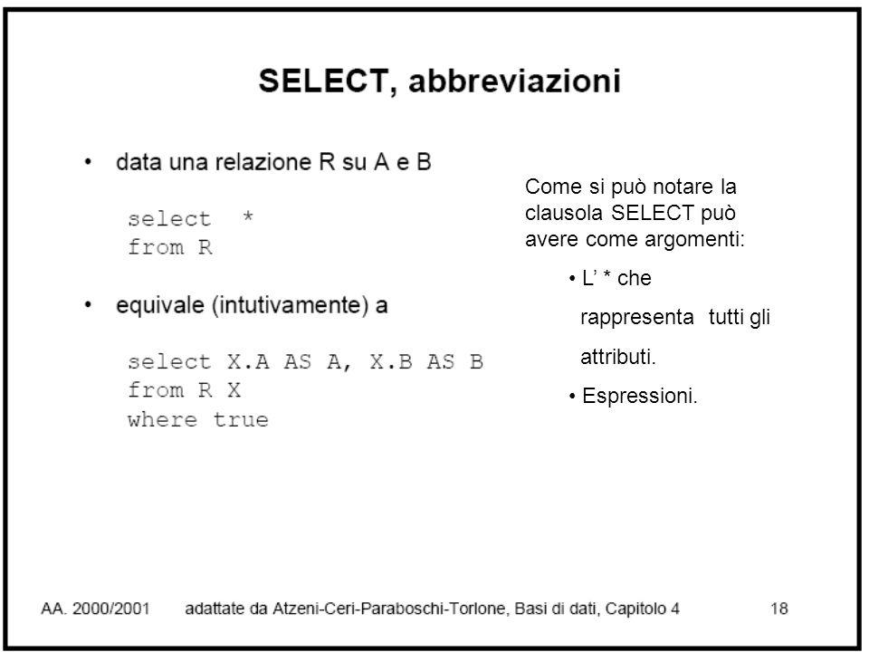 Altri esempi … I dipartimenti in cui non lavorano persone di cognome Rossi : select Nome from Dipartimento where Nome <> all (select Dipart from Impegato where Cognome = Rossi ) Occorre sottolineare che il controllo di appartenenza o esclusione ad un insieme può essere effettuato in SQL con gli operatori IN e NOT IN, che risultano del tutto identici a = ANY e <> ALL.