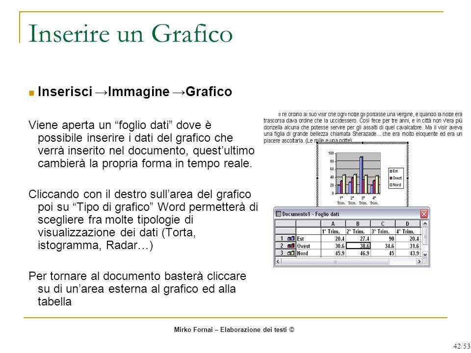 Inserire un Grafico Inserisci →Immagine →Grafico Viene aperta un foglio dati dove è possibile inserire i dati del grafico che verrà inserito nel documento, quest'ultimo cambierà la propria forma in tempo reale.