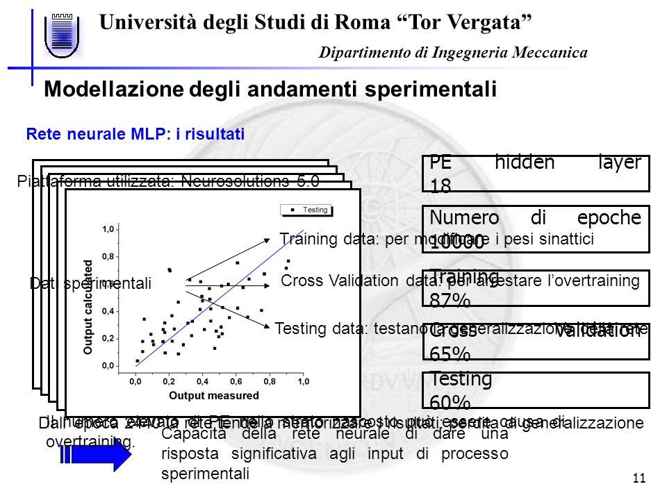 """Università degli Studi di Roma """"Tor Vergata"""" Dipartimento di Ingegneria Meccanica 11 Rete neurale MLP: i risultati Numero di epoche 10000 Testing 60%"""