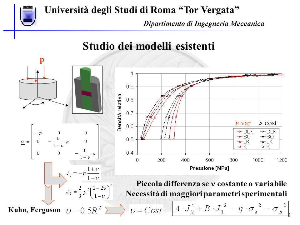 """Università degli Studi di Roma """"Tor Vergata"""" Dipartimento di Ingegneria Meccanica 2 Studio dei modelli esistenti z r  p Kuhn, Ferguson cost var Picco"""