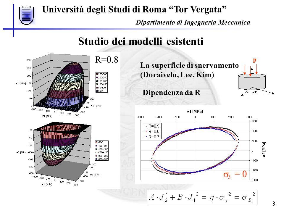 """Università degli Studi di Roma """"Tor Vergata"""" Dipartimento di Ingegneria Meccanica 3 R=0.8 Studio dei modelli esistenti La superficie di snervamento (D"""
