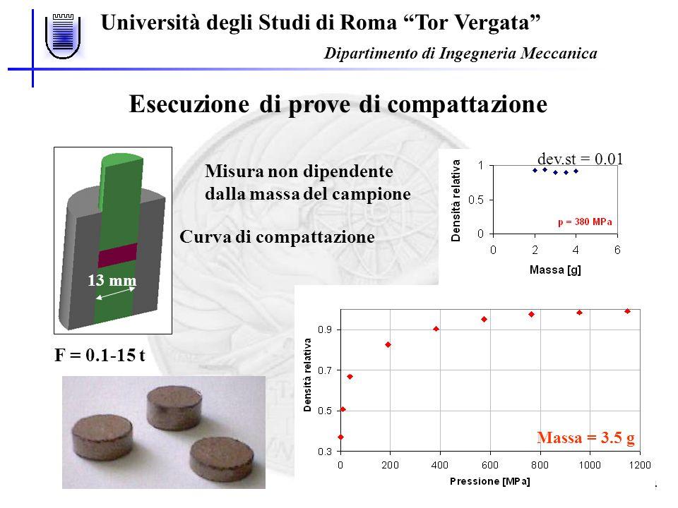 """Università degli Studi di Roma """"Tor Vergata"""" Dipartimento di Ingegneria Meccanica 4 Esecuzione di prove di compattazione 13 mm F = 0.1-15 t Misura non"""