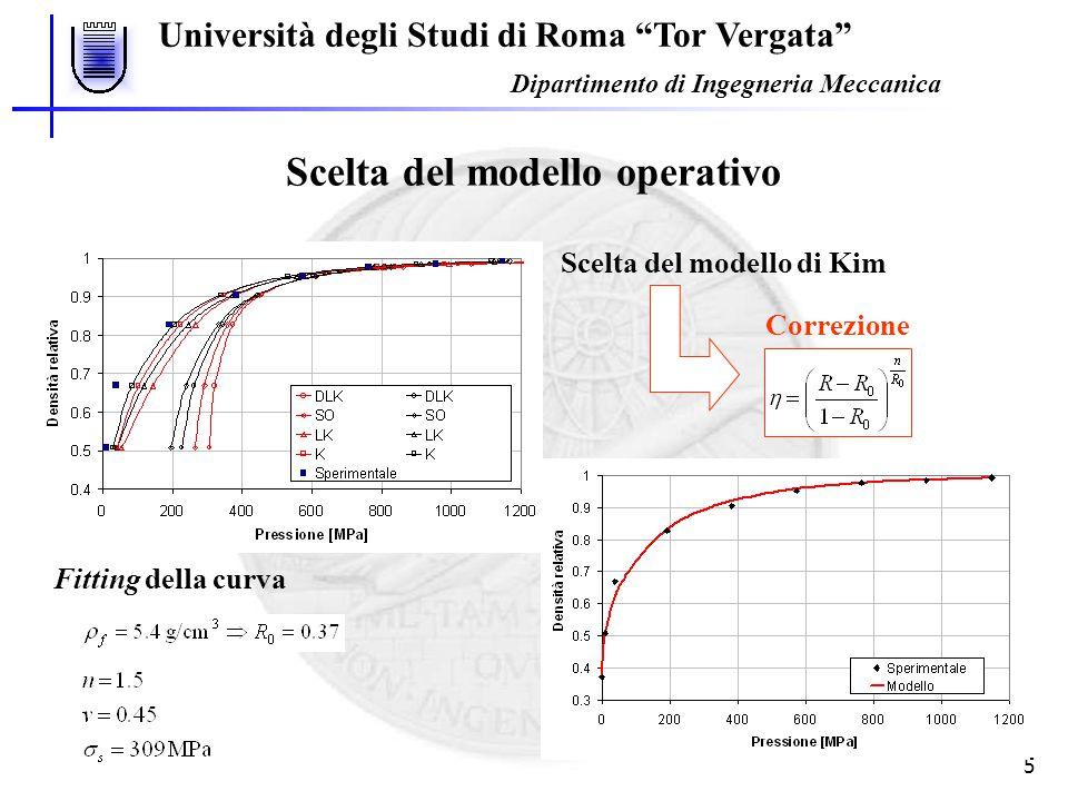 """Università degli Studi di Roma """"Tor Vergata"""" Dipartimento di Ingegneria Meccanica 5 Scelta del modello di Kim Scelta del modello operativo Correzione"""