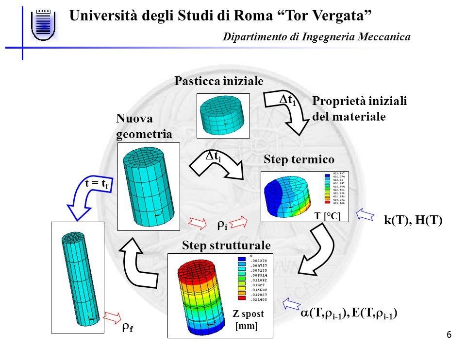 "Università degli Studi di Roma ""Tor Vergata"" Dipartimento di Ingegneria Meccanica 6 Pasticca iniziale Z spost [mm] Step strutturale Nuova geometria T"