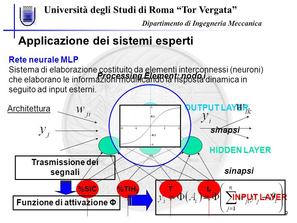 """Università degli Studi di Roma """"Tor Vergata"""" Dipartimento di Ingegneria Meccanica 9 Rete neurale MLP Sistema di elaborazione costituito da elementi in"""