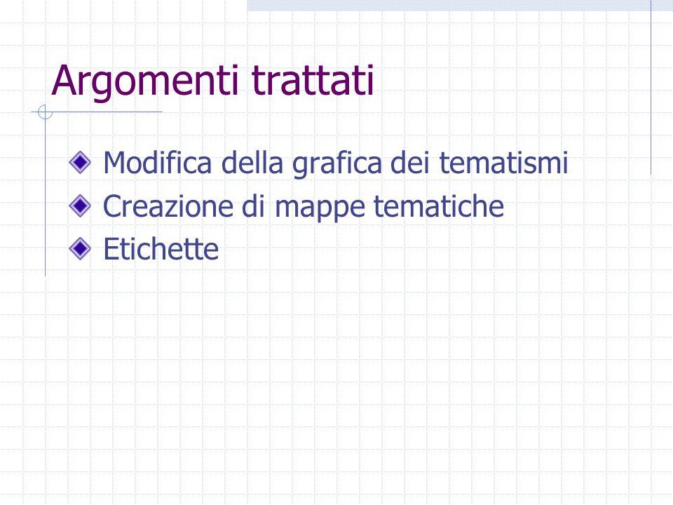 Argomenti trattati Modifica della grafica dei tematismi Creazione di mappe tematiche Etichette