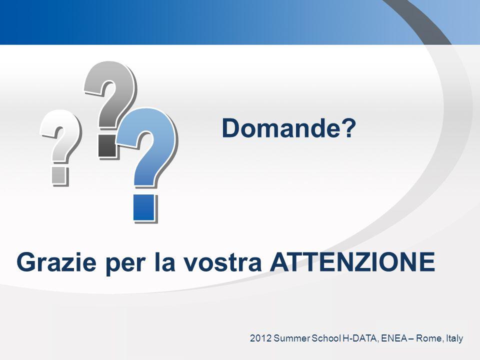 YOUR LOGO Domande Grazie per la vostra ATTENZIONE 2012 Summer School H-DATA, ENEA – Rome, Italy