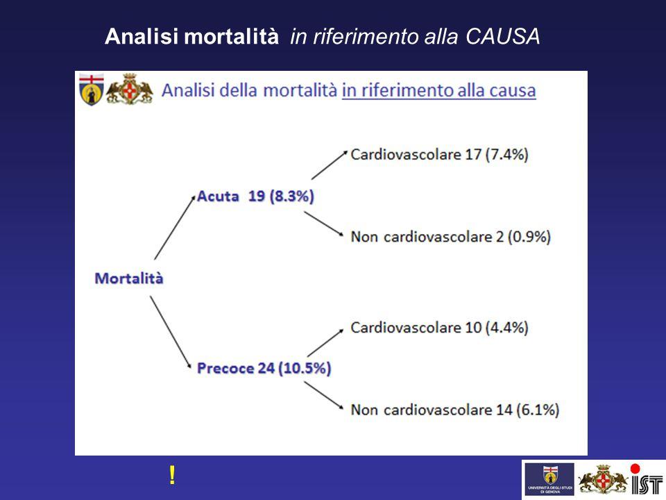 ! Analisi mortalità in riferimento alla CAUSA