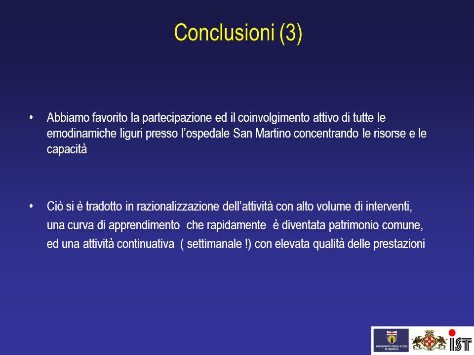 Conclusioni (3) Abbiamo favorito la partecipazione ed il coinvolgimento attivo di tutte le emodinamiche liguri presso l'ospedale San Martino concentra