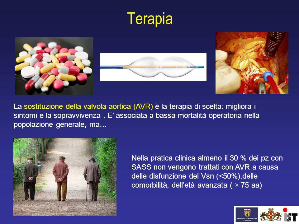 Terapia La sostituzione della valvola aortica (AVR) è la terapia di scelta: migliora i sintomi e la sopravvivenza. E' associata a bassa mortalità oper