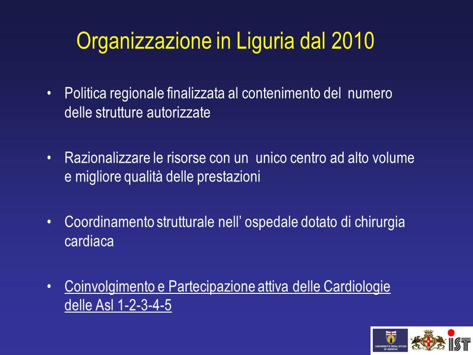 Organizzazione in Liguria dal 2010 Politica regionale finalizzata al contenimento del numero delle strutture autorizzate Razionalizzare le risorse con