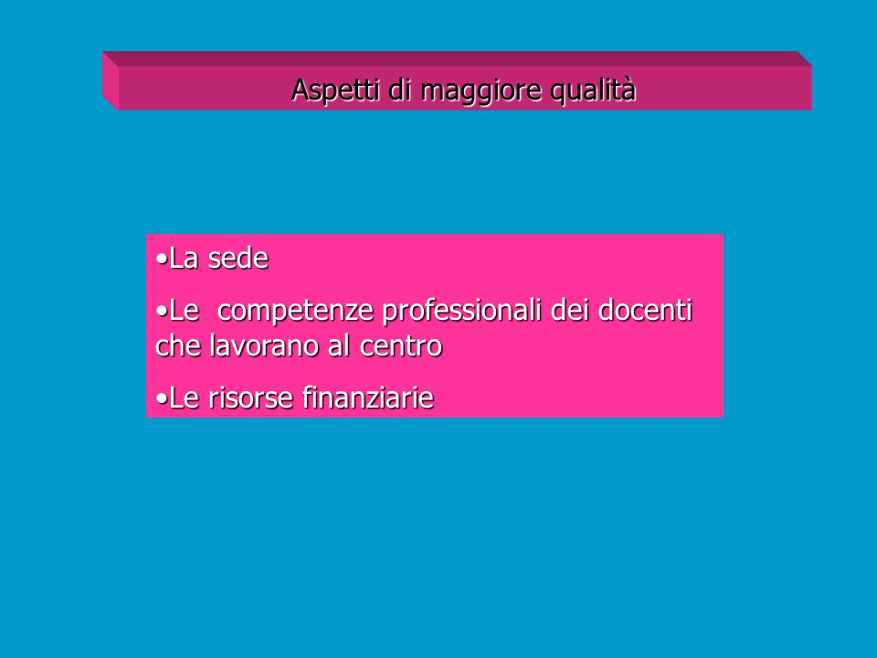 Immagine del servizio presso gli utenti Quanto è utile.