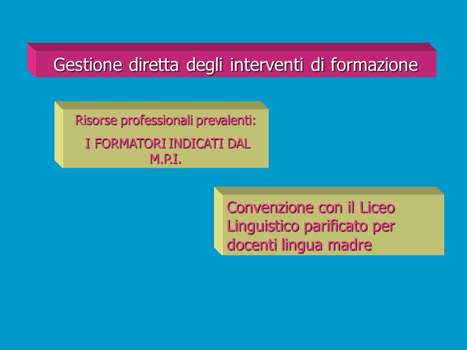 FINALITA' Sostenere lo sviluppo professionale dei docentiSostenere lo sviluppo professionale dei docenti Promuovere iniziative di innovazione didatticaPromuovere iniziative di innovazione didattica Sostenere processi innovativiSostenere processi innovativi