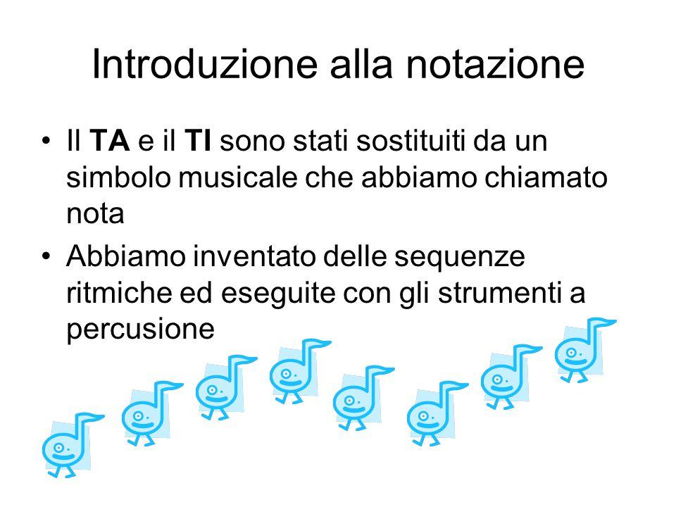 Introduzione alla notazione Il TA e il TI sono stati sostituiti da un simbolo musicale che abbiamo chiamato nota Abbiamo inventato delle sequenze ritm