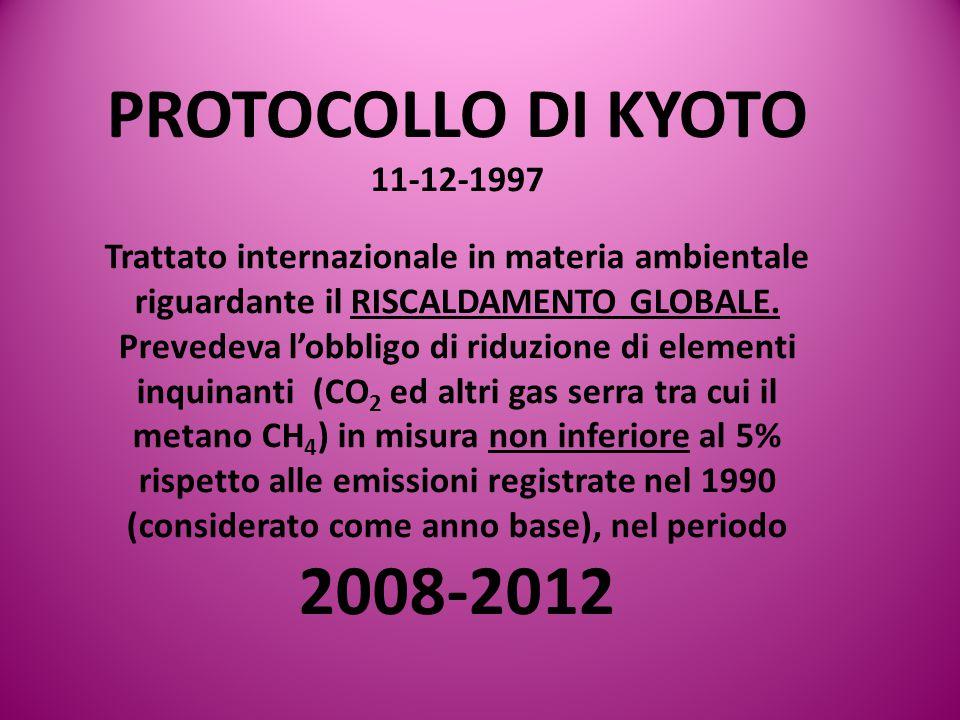 PROTOCOLLO DI KYOTO 11-12-1997 Trattato internazionale in materia ambientale riguardante il RISCALDAMENTO GLOBALE.