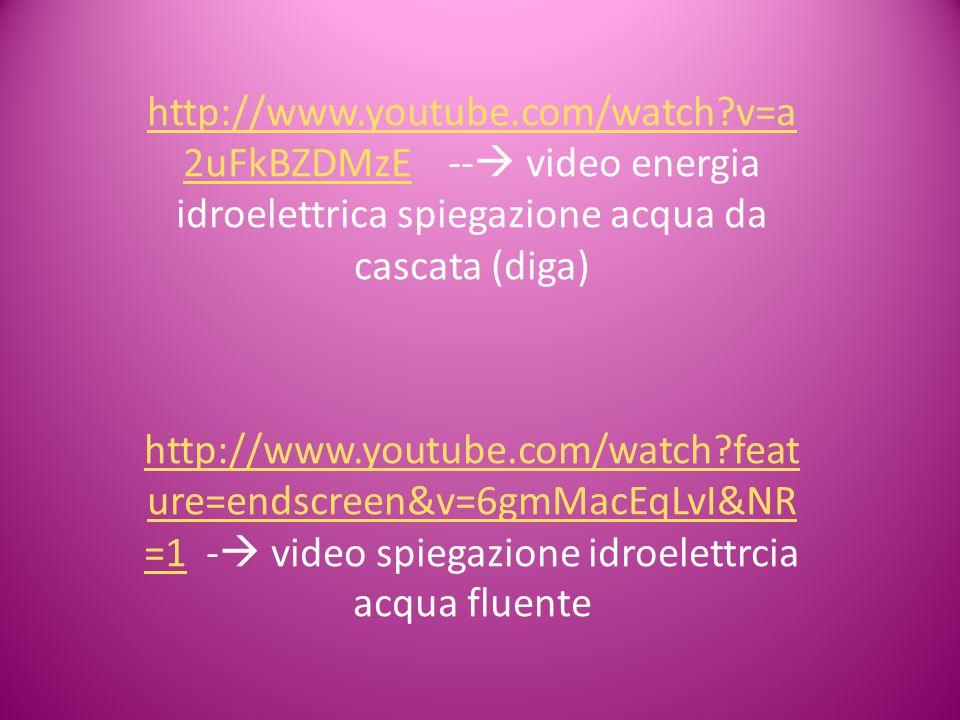 http://www.youtube.com/watch?v=a 2uFkBZDMzEhttp://www.youtube.com/watch?v=a 2uFkBZDMzE --  video energia idroelettrica spiegazione acqua da cascata (diga) http://www.youtube.com/watch?feat ure=endscreen&v=6gmMacEqLvI&NR =1http://www.youtube.com/watch?feat ure=endscreen&v=6gmMacEqLvI&NR =1 -  video spiegazione idroelettrcia acqua fluente