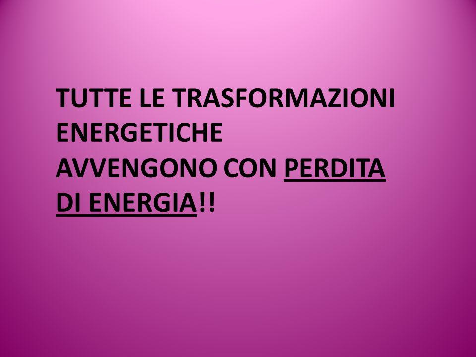 TUTTE LE TRASFORMAZIONI ENERGETICHE AVVENGONO CON PERDITA DI ENERGIA!!