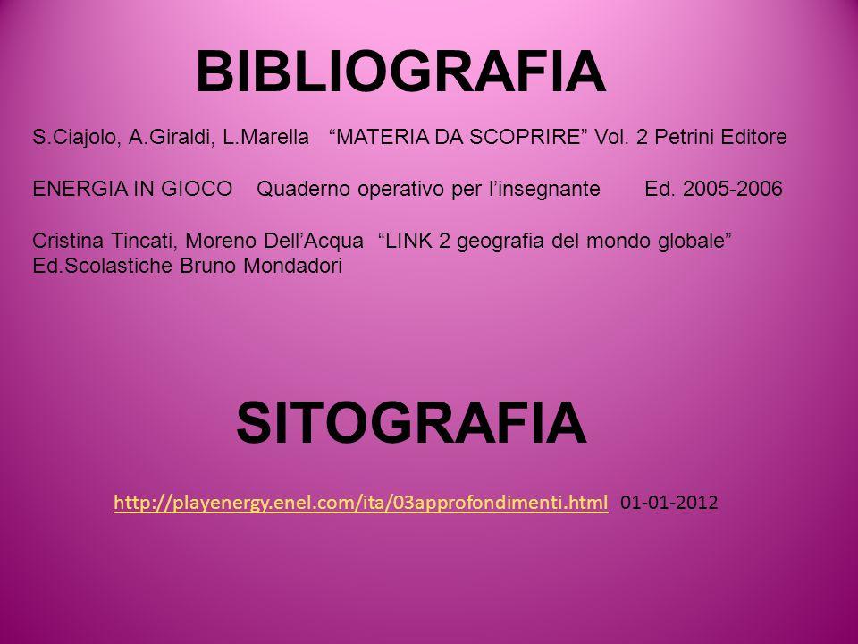 BIBLIOGRAFIA S.Ciajolo, A.Giraldi, L.Marella MATERIA DA SCOPRIRE Vol.