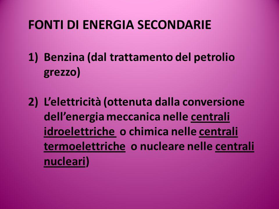 FONTI DI ENERGIA SECONDARIE 1)Benzina (dal trattamento del petrolio grezzo) 2)L'elettricità (ottenuta dalla conversione dell'energia meccanica nelle centrali idroelettriche o chimica nelle centrali termoelettriche o nucleare nelle centrali nucleari)