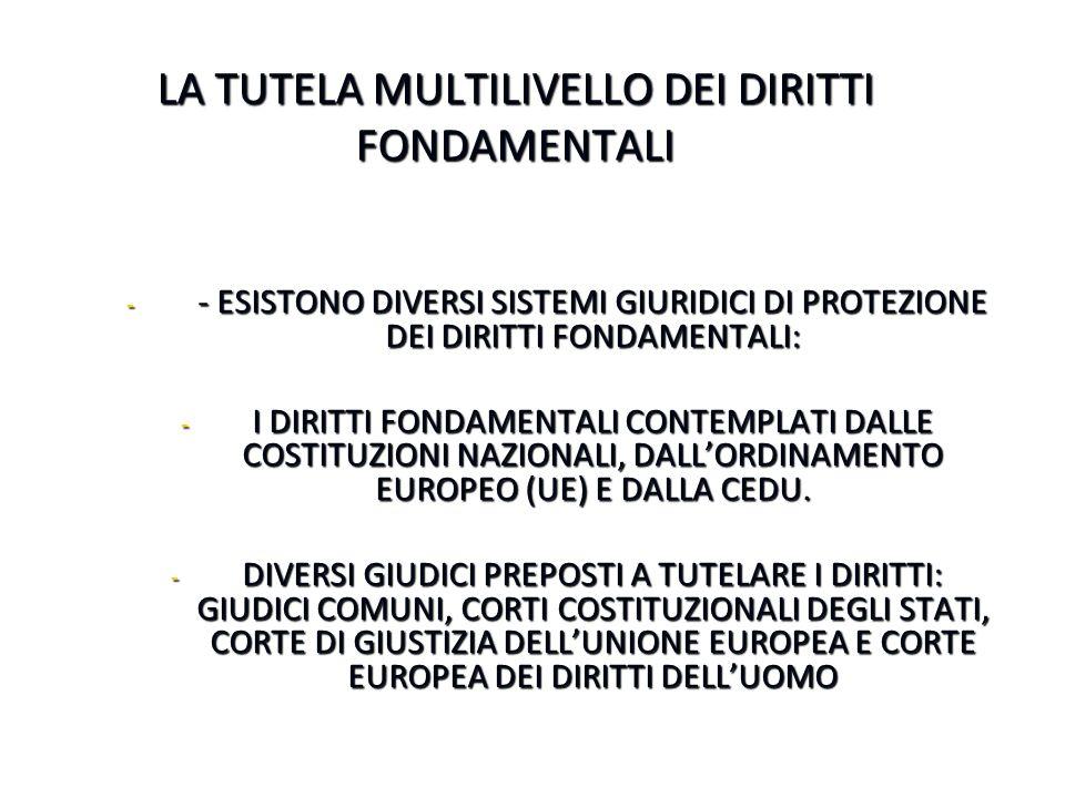 LA TUTELA MULTILIVELLO DEI DIRITTI FONDAMENTALI - - ESISTONO DIVERSI SISTEMI GIURIDICI DI PROTEZIONE DEI DIRITTI FONDAMENTALI: - I DIRITTI FONDAMENTALI CONTEMPLATI DALLE COSTITUZIONI NAZIONALI, DALL'ORDINAMENTO EUROPEO (UE) E DALLA CEDU.