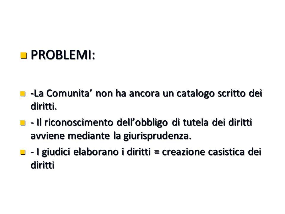 PROBLEMI: PROBLEMI: -La Comunita' non ha ancora un catalogo scritto dei diritti.