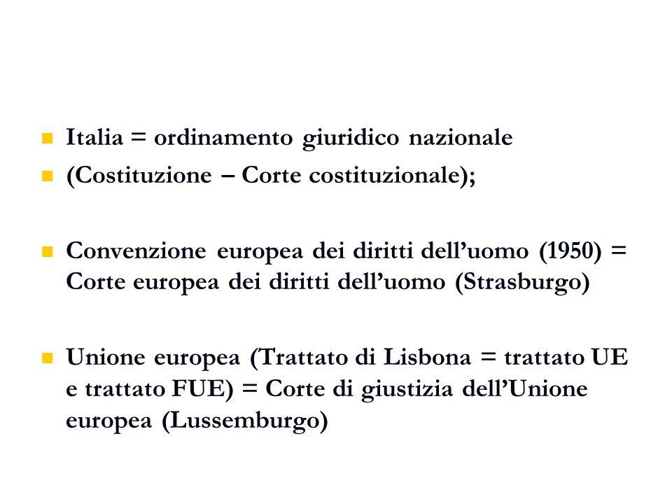 Italia = ordinamento giuridico nazionale (Costituzione – Corte costituzionale); Convenzione europea dei diritti dell'uomo (1950) = Corte europea dei diritti dell'uomo (Strasburgo) Unione europea (Trattato di Lisbona = trattato UE e trattato FUE) = Corte di giustizia dell'Unione europea (Lussemburgo)